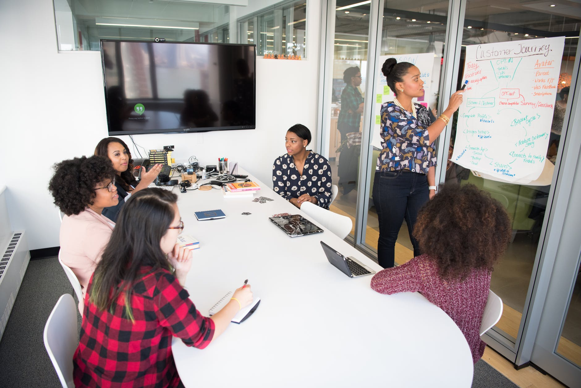 A manager's role in employee development and training